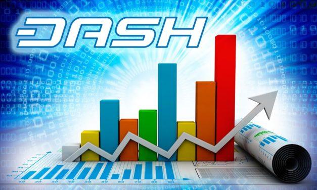 "Dash Price Spikes During ""Crypto Surge,"" Bitcoin Dominance Slips"