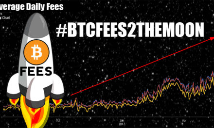 Bitcoin Fees Take Off #ToTheMoon, Unconfirmed Transactions Near 200,000