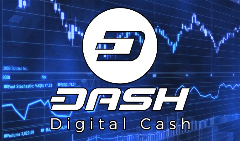Dash Passa Brevemente a <em>Capitalização</em> de USD 6 Bilhões, e está Pronta para Financiar 4 Milhões em Projetos este Novembro