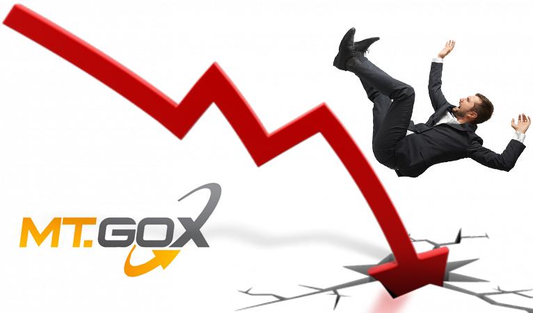 Vendas do Admnistrador de Falência do Mt. Gox Parcialmente Culpadas pela Queda no Preço das Criptomoedas